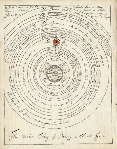 Earth Orbit Photograph - Ptolemaic World System by American Philosophical Society