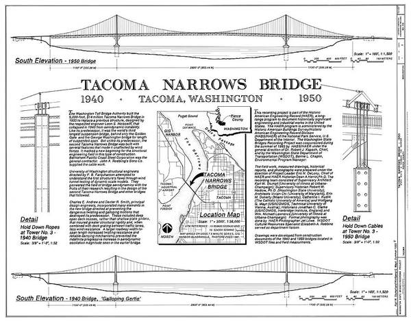 Bracing Photograph - Tacoma Narrows Bridges Compared by Library Of Congress/science Photo Library