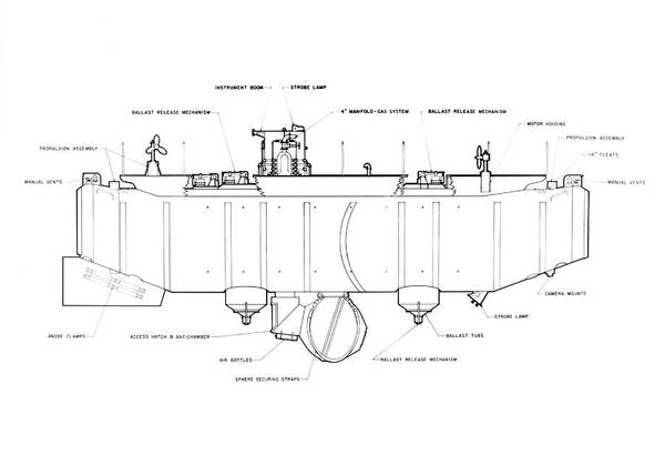 Outboard Photograph - Trieste Bathyscaphe by Us Navy/science Photo Library