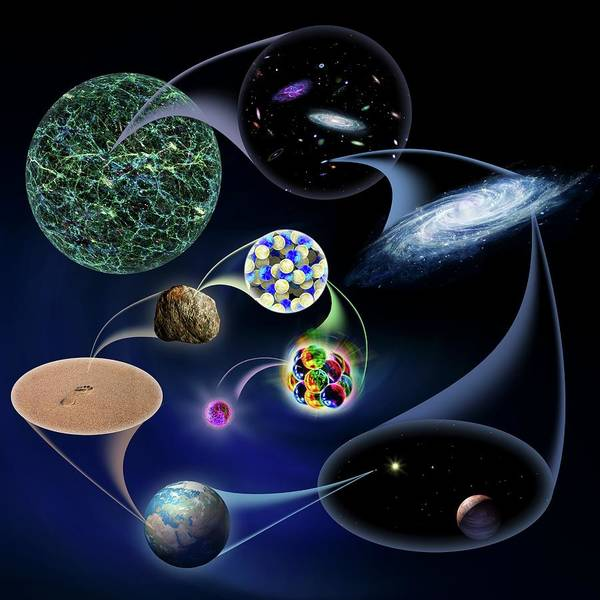 Wall Art - Photograph - Universe To Quark by Harald Ritsch/science Photo Library