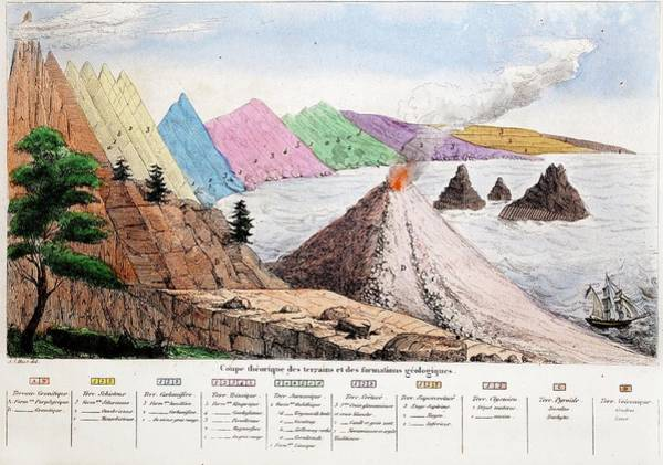D.c Photograph - 1834 Section Through Geological Strata by Paul D Stewart