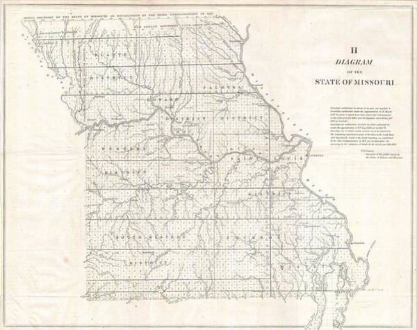 Vintage Conway Photograph - 1850 Land Survey Map Of Missouri by Paul Fearn