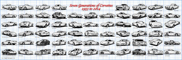 Digital Art - 1953-2014-corvettes by K Scott Teeters