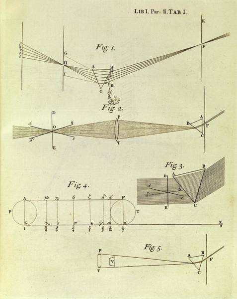 Lenses Photograph - Newton's Optics by Middle Temple Library