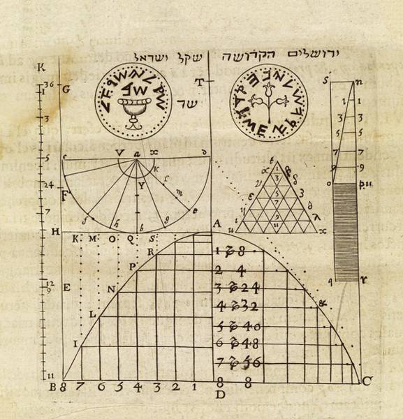 Manuscript Photograph - Physics And Mathematics by Middle Temple Library