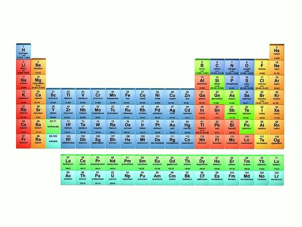 Recent Photograph - Periodic Table Of The Elements 2017 by Alfred Pasieka/science Photo Library