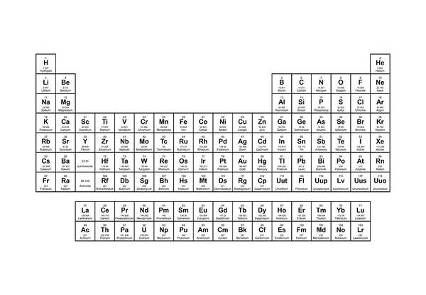 Alkaline Earth Metals Wall Art - Photograph - Standard Periodic Table by Science Photo Library