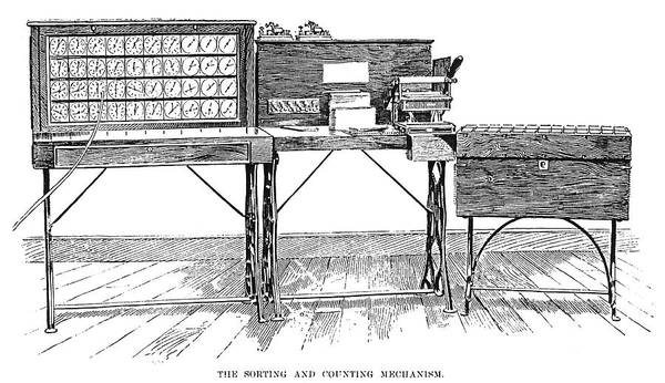 Census Machine, 1890 Art Print