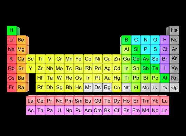Periodic Table Photograph - Periodic Table by Alfred Pasieka/science Photo Library