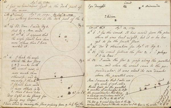 C-17 Photograph - Caroline Herschel Comet Discovery by Royal Astronomical Society