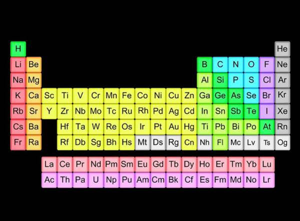 Recent Photograph - Periodic Table by Alfred Pasieka/science Photo Library