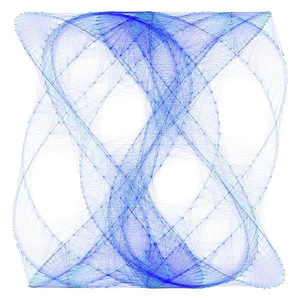 Wall Art - Photograph - Lissajous Figure by Alfred Pasieka/science Photo Library