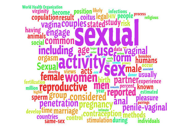 Behaviour Digital Art - A Concept Cloud About Sexual Activity by Philip Ralley