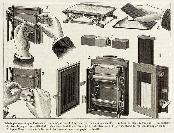 Developed Drawing - A Rendition Of The First Kodak  Camera by Mary Evans Picture Library
