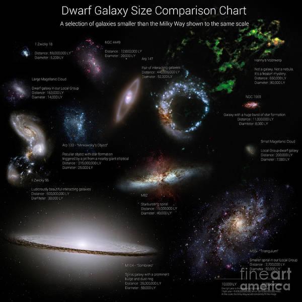 Interacting Galaxies Wall Art - Photograph - A Selection Of Galaxies Smaller Than by Rhys Taylor