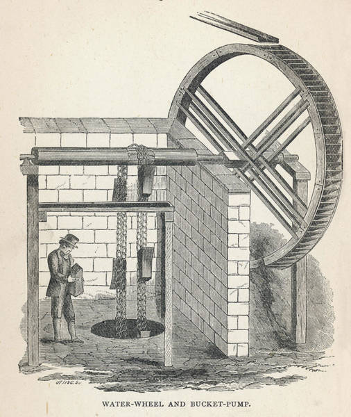Pump Drawing - A Water-wheel And Bucket Pump by Mary Evans Picture Library