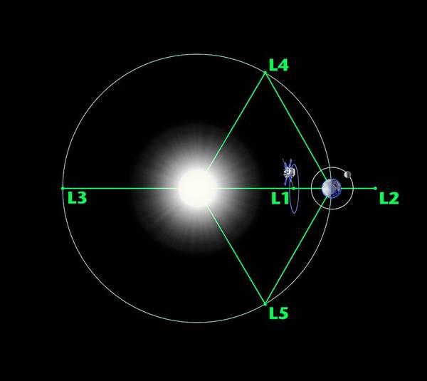 Earth Orbit Photograph - Advanced Composition Explorer Orbit by Nasa/h. Zell