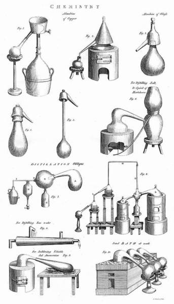 Wall Art - Drawing - Alembics And Distillation  Appliances by Mary Evans Picture Library