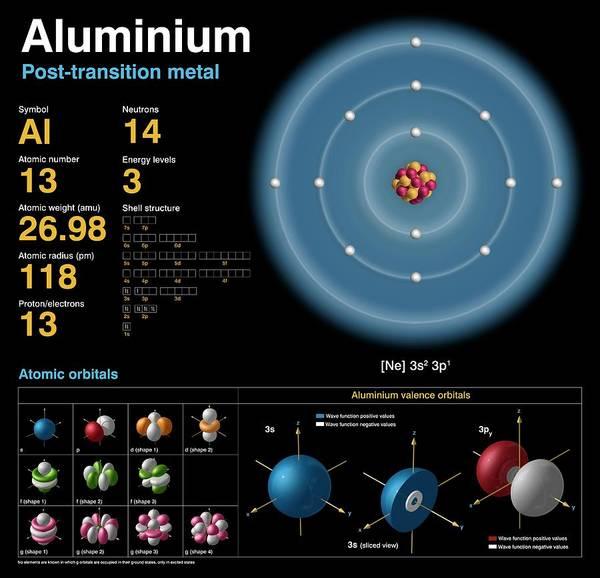 Isotope Photograph - Aluminium by Carlos Clarivan