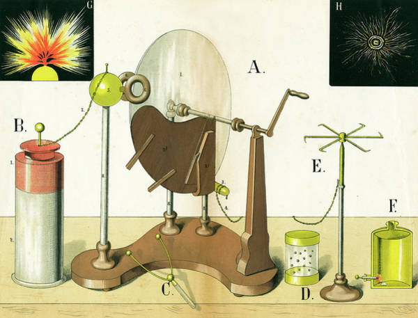 Wall Art - Drawing - An Electrostatic Generator  Connected by Mary Evans Picture Library
