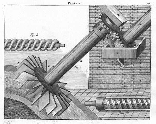 Raising Wall Art - Photograph - Archimedean Screws by Universal History Archive/uig