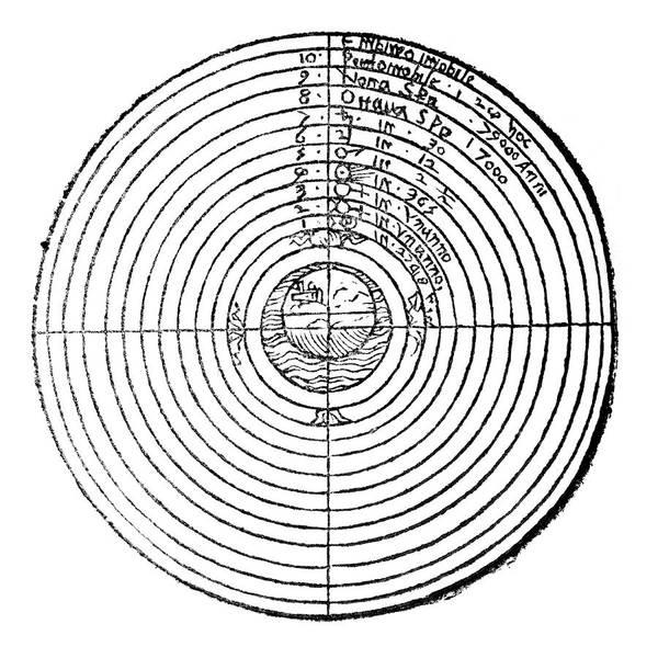 Aristotelian Cosmology Art Print
