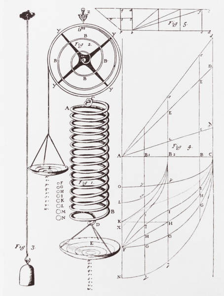 Wall Art - Photograph - Artwork Of Robert Hooke's Spring Apparatus by Science Photo Library