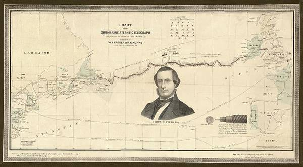 Cartography Photograph - Atlantic Telegraph And Cyrus Field by Library Of Congress, Geography And Map Division