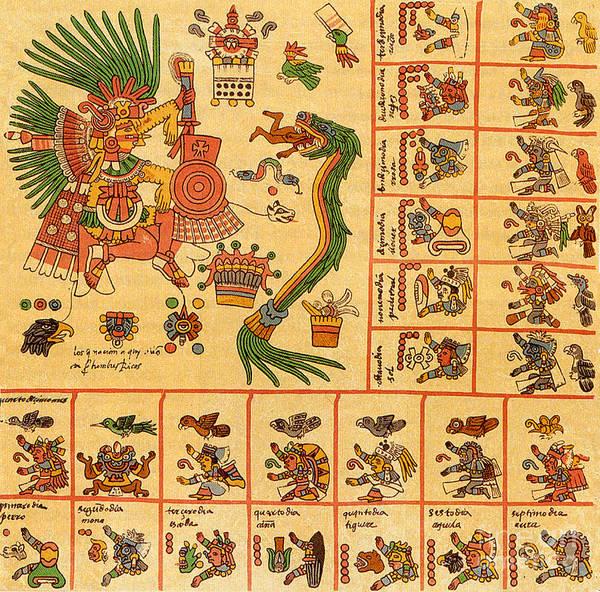 Photograph - Aztec Calendar Codex Borbonicus 15th Century by Photo Researchers