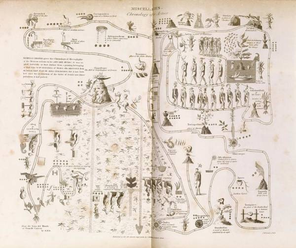 Hieroglyph Photograph - Aztec Migration by Middle Temple Library