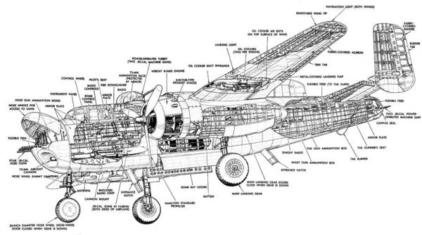 Photograph - B25 Mitchell Schematic Diagram by John King