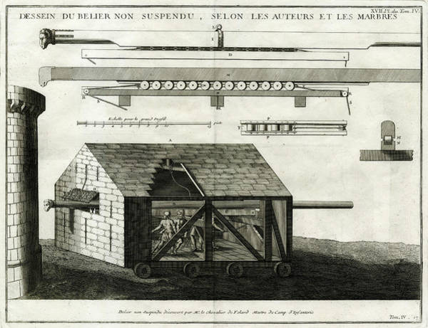 Roman Soldier Drawing - Battering Ram Mounted In A  Wheeled by Mary Evans Picture Library