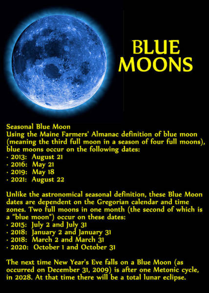 Real Ghosts Wall Art - Photograph - Blue Moons by Bruce Iorio