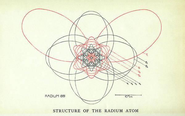 Nobel Prize Winners Wall Art - Photograph - Bohr's Radium Atom by Aip Emilio Segre Visual Archives