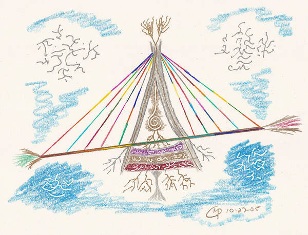 Ohio River Drawing - Bridge Of Light by Mark David Gerson