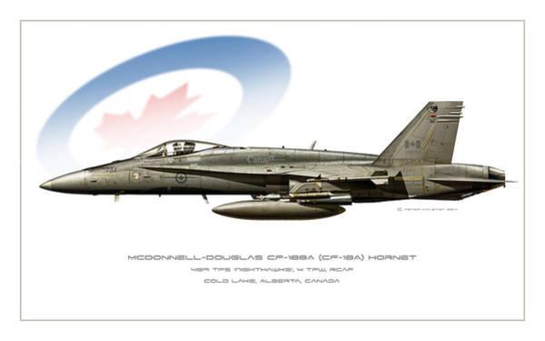 Supersonic Speed Wall Art - Digital Art - Canadian Hornet by Peter Van Stigt