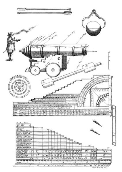 Royal Artillery Wall Art - Photograph - Cannon Diagram And Tables by Royal Astronomical Society/science Photo Library