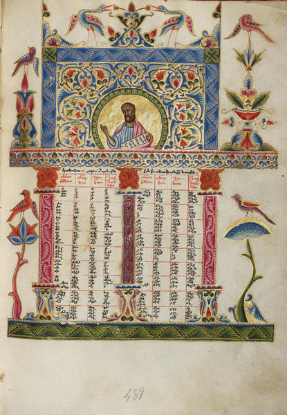 Ir Painting - Canon Table Page Malnazar, Armenian, Active About 1630s by Litz Collection