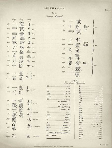 Language Photograph - Chinese And Phoenician Numerals by Middle Temple Library