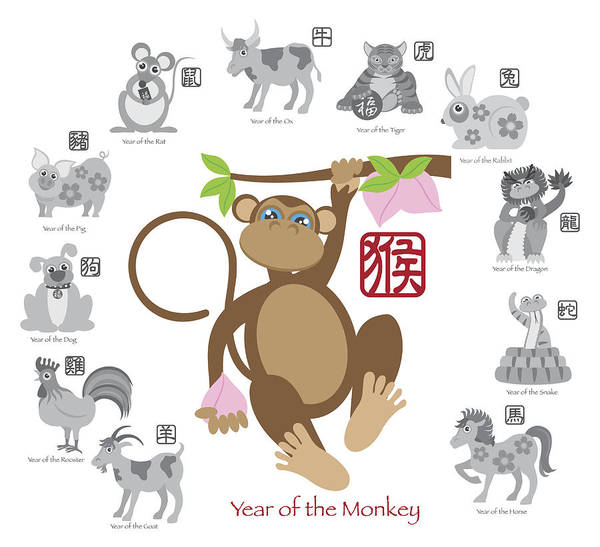 Chinese New Year Rabbit Wall Art - Photograph - Chinese New Year Monkey Color With Twelve Zodiacs Illustration by Jit Lim
