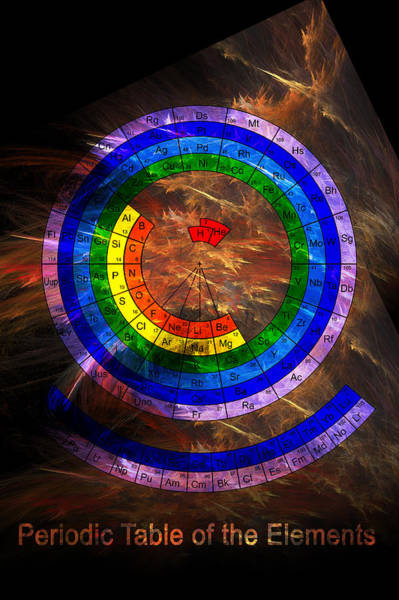 Atomic Number Wall Art - Digital Art - Circular Periodic Table Of The Elements by Carol and Mike Werner