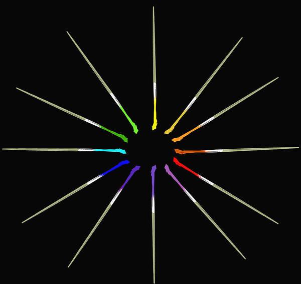 Wall Art - Digital Art - Color Wheel by Mechala Matthews