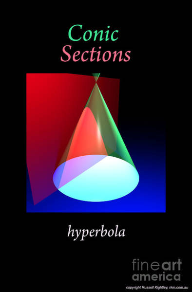 Digital Art - Conic Section Hyperbola Poster by Russell Kightley