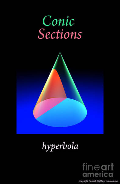 Digital Art - Conic Sections Hyperbola Poster 6 by Russell Kightley