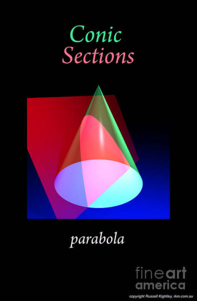 Digital Art - Conic Sections Parabola Poster by Russell Kightley