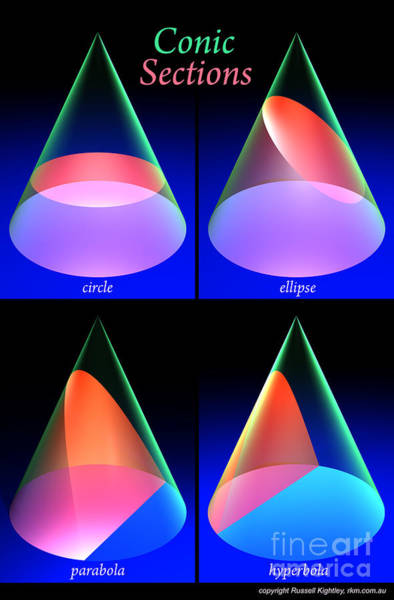 Digital Art - Conic Sections Poster 6 by Russell Kightley