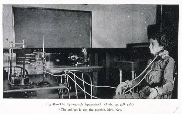 Wall Art - Photograph - Coover's Kymograph, Designed To Test by Mary Evans Picture Library