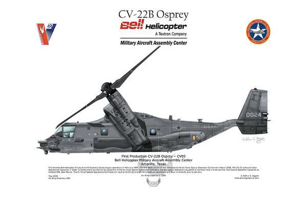 Amarillo Digital Art - Cv-22b Osprey by Arthur Eggers