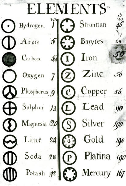 Wall Art - Photograph - Daltons List Of Atomic Weights & Symbols by Science Photo Library