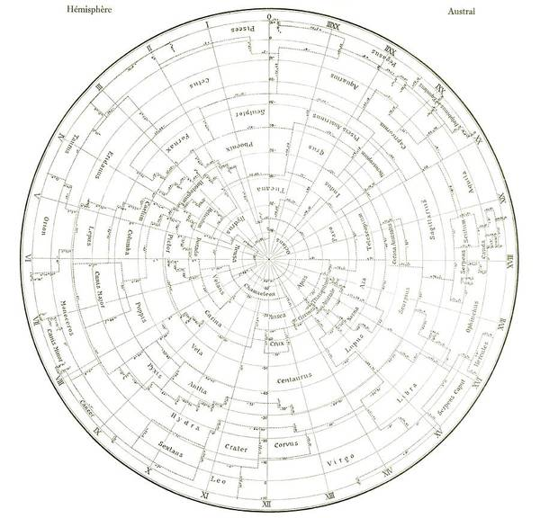 Wall Art - Photograph - Delporte Southern Constellations Map by Royal Astronomical Society/science Photo Library